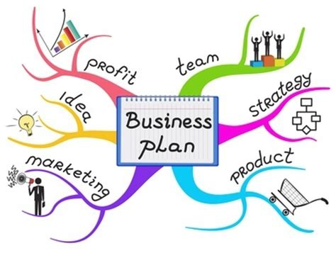 A Standard Business Plan Outline Updated for 2018 Bplans